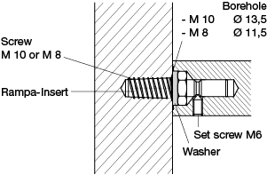 behle Montageset 170… zur Befestigung von Türgriff, Stoßgriff bzw. Griffstangen mit Spezialstockschraube