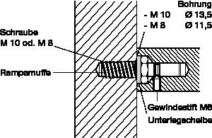 behle Montagesets 111.00 / 112.00 zur Befestigung von Türgriff, Stoßgriff bzw. Griffstange mit Rampamuffe