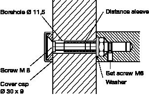 behle Montageset 150… zur verdeckte Befestigung von Türgriff, Stoßgriff bzw. Griffstange