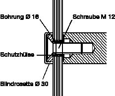 behle Montageset 160.00 zur verdeckte Befestigung von Türgriff, Stoßgriff bzw. Griffstange an Ganzglastüren