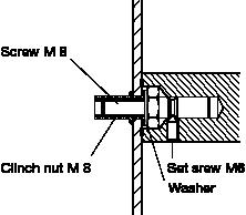 behle Montagesets 190… zur Befestigung von Türgriff, Stoßgriff bzw. Griffstange mit Schraube M8