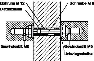 behle Montageset 250… zur paarweise Befestigung von Türgriff, Stoßgriff bzw. Griffstange